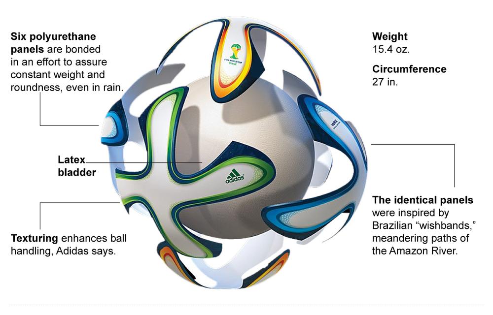 Infographic courtesy: Kyle Kim/LA Times