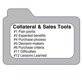 Win-Loss Analysis influences collateral and sales tools.