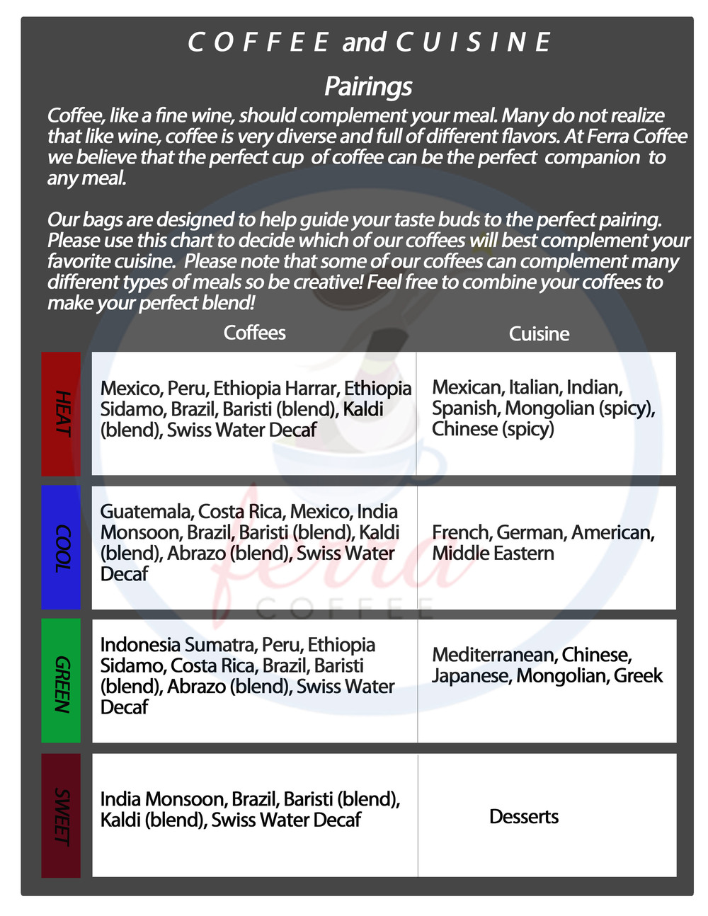 Coffee Guide.jpg