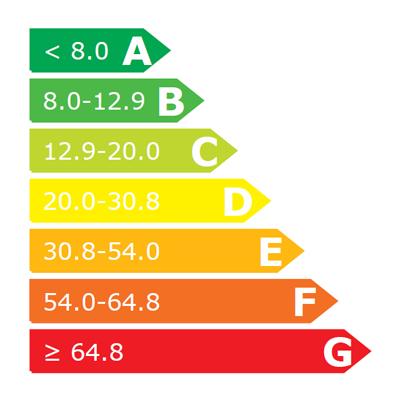 etiqueta-energetica-casaenforma.jpg