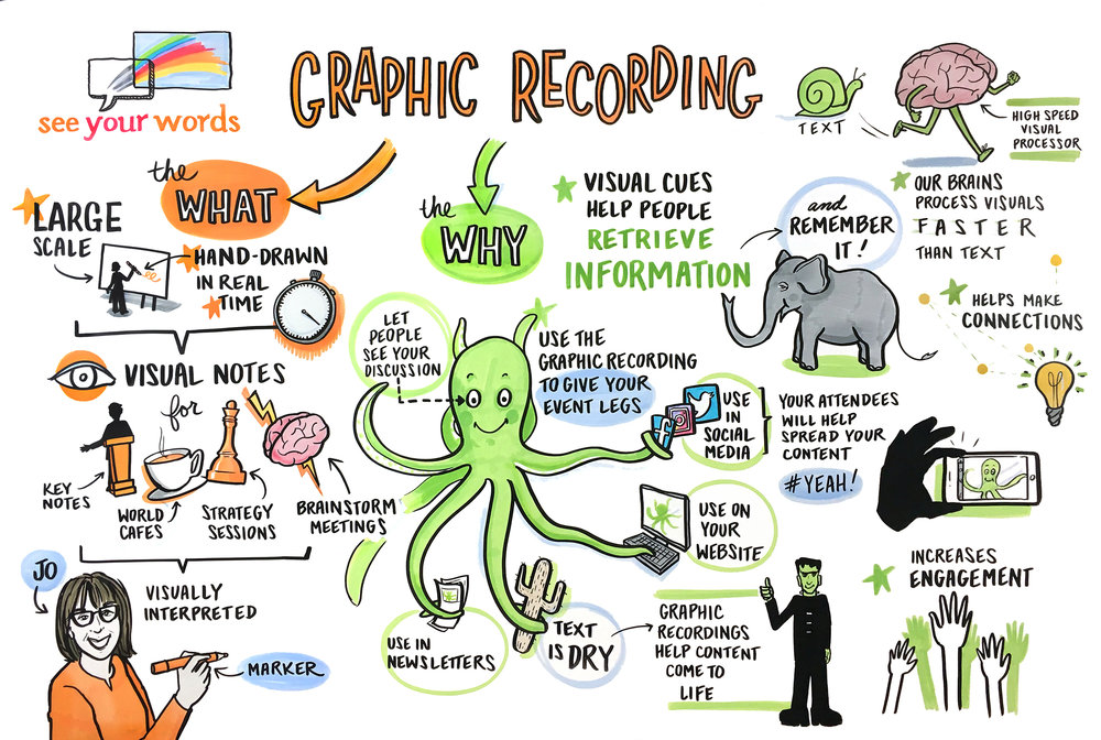 SYW_Graphic recording octopus.jpg