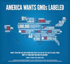 GMO Labeling Map.jpg