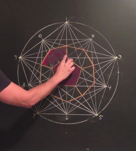 Geometric chalk drawing: Dodecahedron (click image to purchase) Waldorf teacher, Brian Wolfe teaches, in this step-by-step video, how to begin with a pentagon and work up to a dodecahedron in just under 10 minutes. Students will also learn about diameter, radius, and circumference and the importance of patience, accuracy, and precision to create these beautiful works of art! This tutorial can be used to create a beautiful chalk board decoration for your classroom or as a lesson with your own 5th, 6th, 9th and 10th grade curricula (It is included for free when you purchase one of those grades from Earthschooling) Price:$15.00