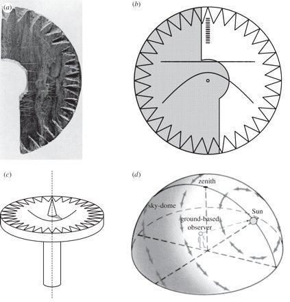 Viking_sundial.jpg