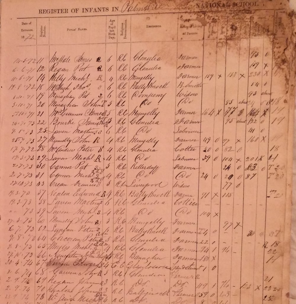 Image of Palmhill NS Boys register in 1870's