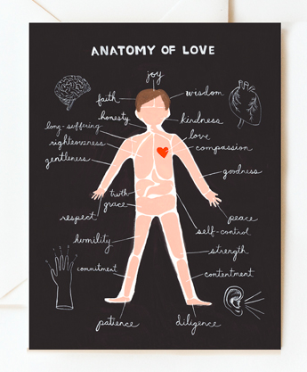 Anatomy of Love Card by  Rifle Paper Co.