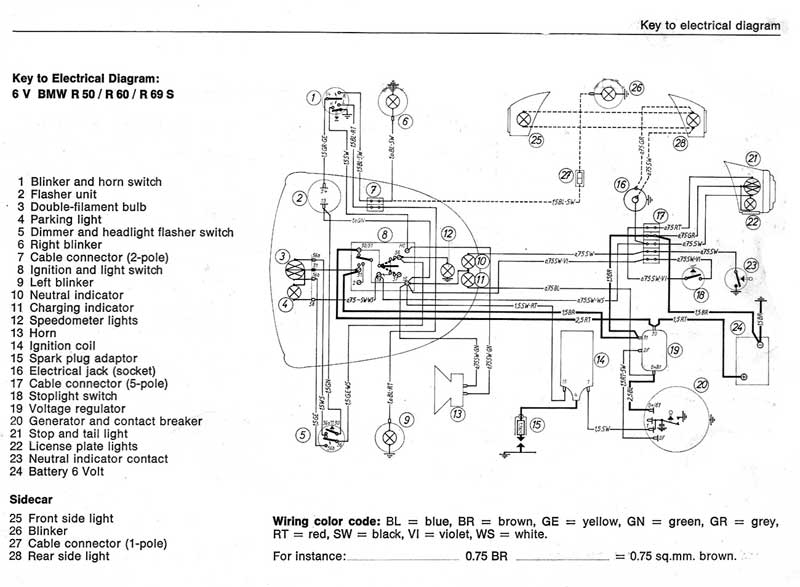 bmw r60 2 wiring diagram wiring diagram schemes Snap-on Parts Diagrams bmw r60 2 wiring diagram