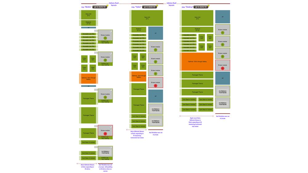 systemdesignLanding_Layout_Snapshot.png