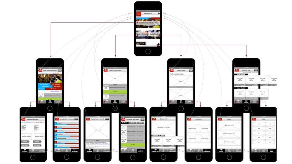 Architecture_CNN election app.jpg