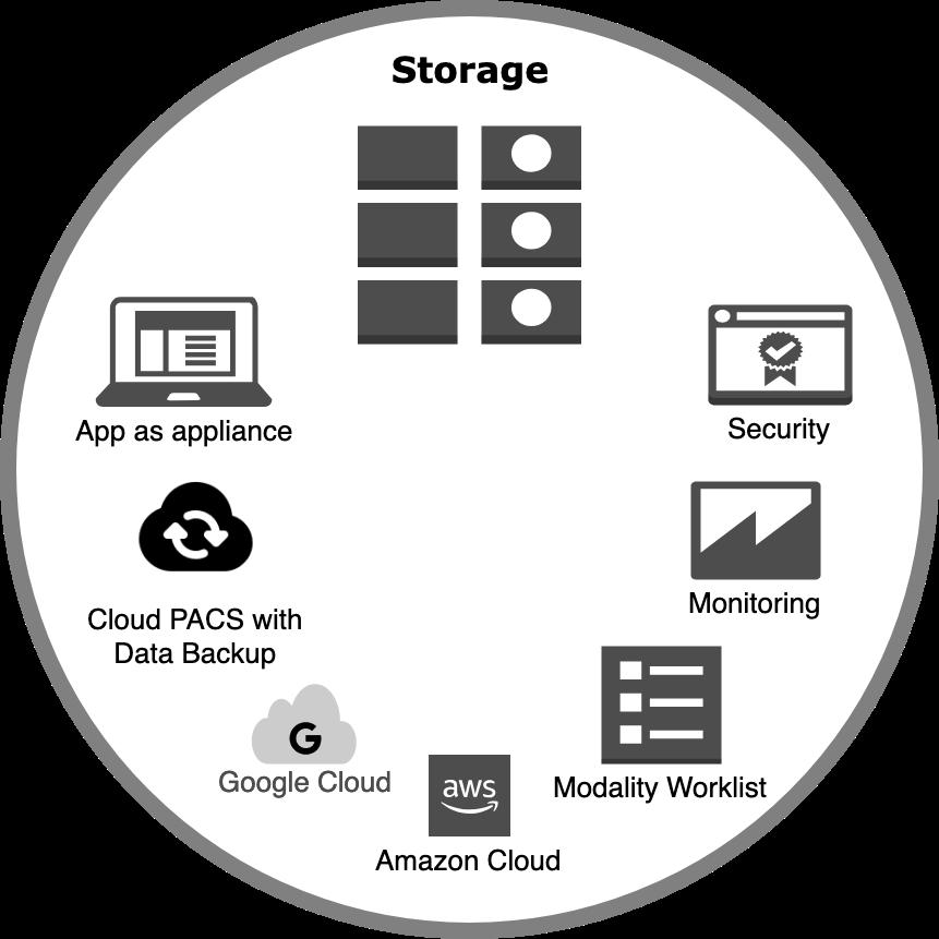 NexGenic Storage Infrastructure Diagram v1_Website (1).png
