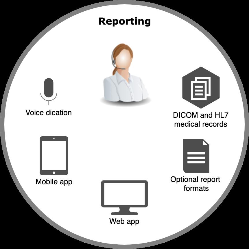 NexGenic Reporting Diagram v1_Website (1).png