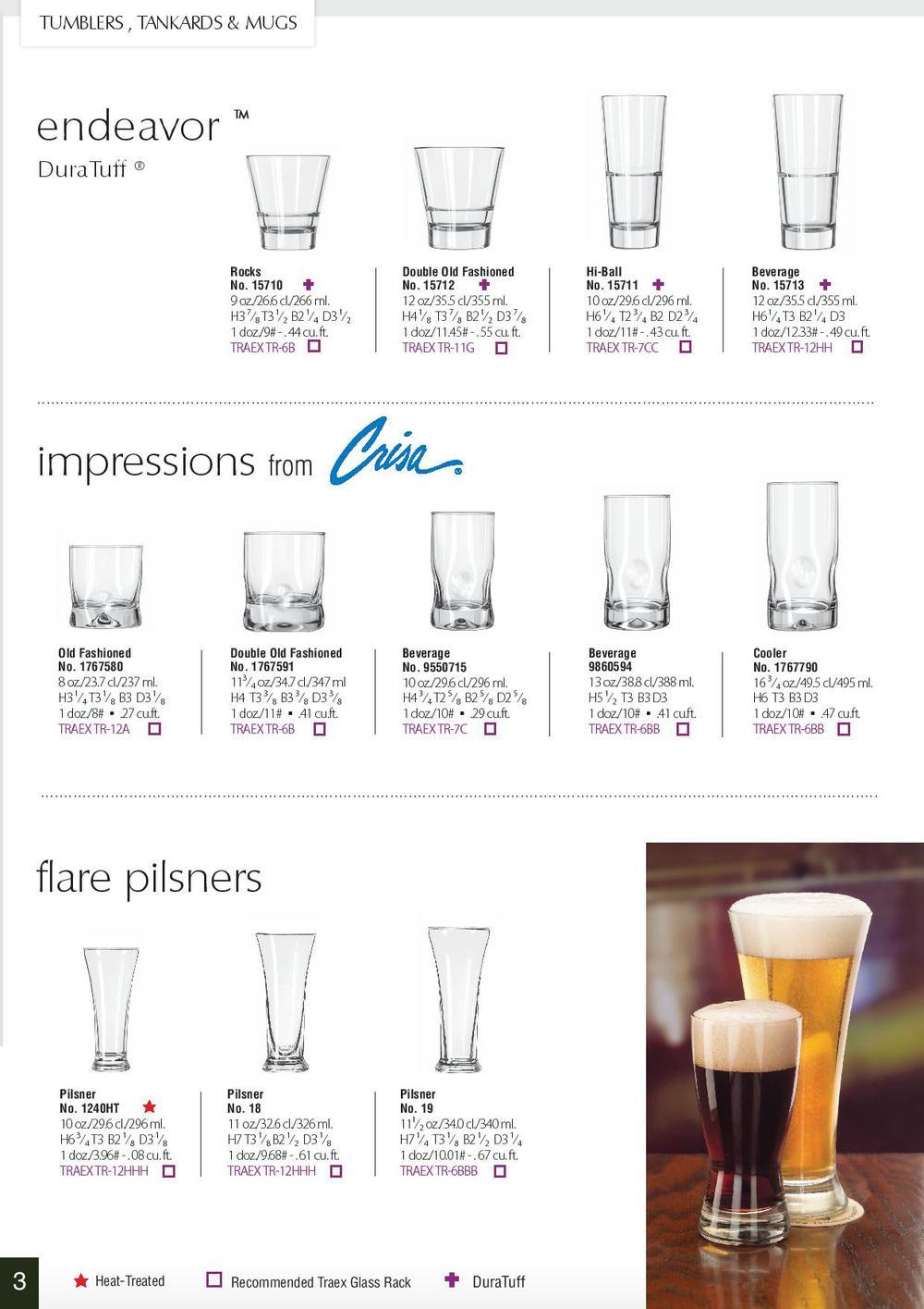 libbey local catalog - Libbey Glassware