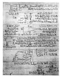 The Rhind Papyrus:The Ancient Egyptian version of SAT Math for Dummies.