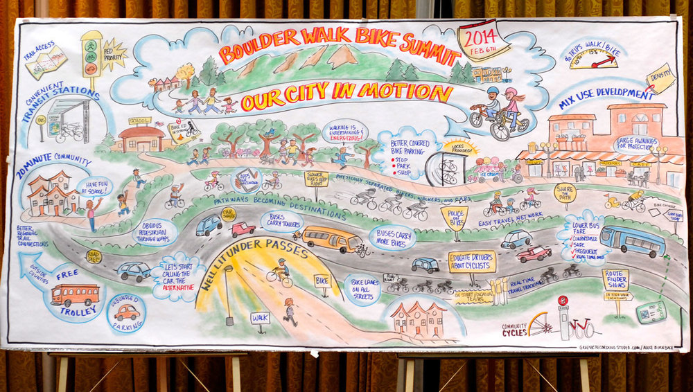 The finished vision map for the Boulder Walk Bike Summit 2014! For a closer look, visit the Live Mapping gallery.