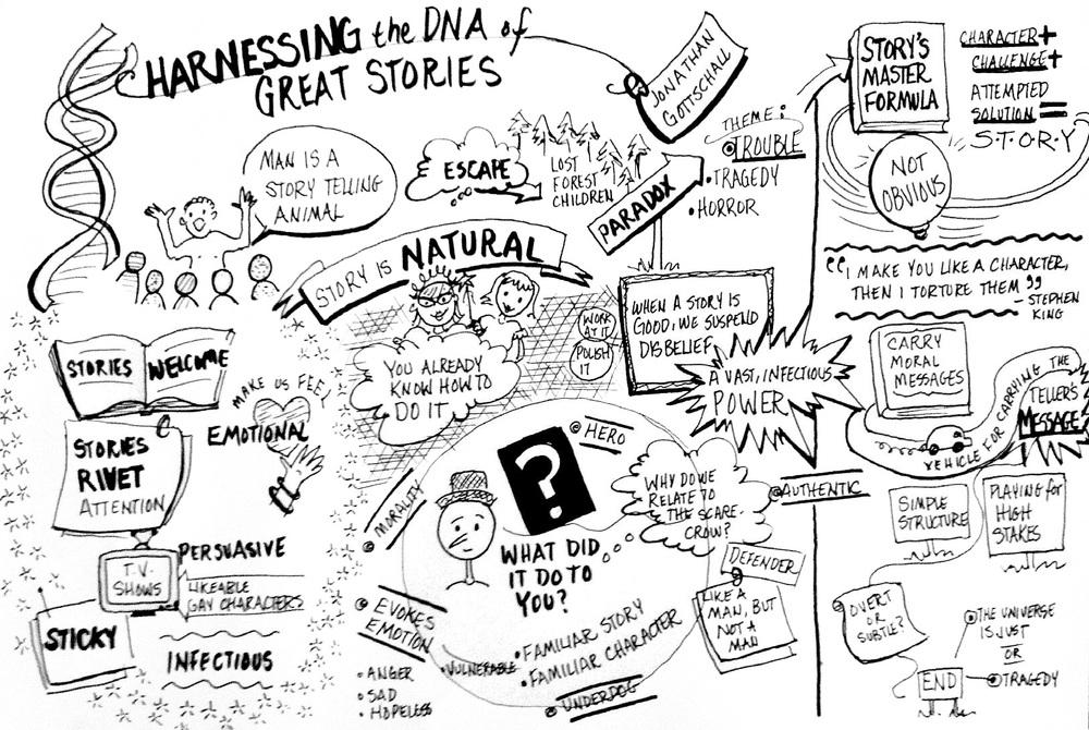 DNA-stories copy.jpg