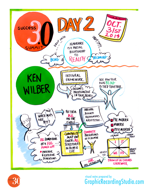 Day Two, Ken Wilber (1/4)