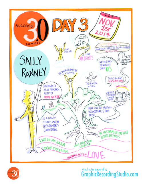Day Three, Sally Ranney