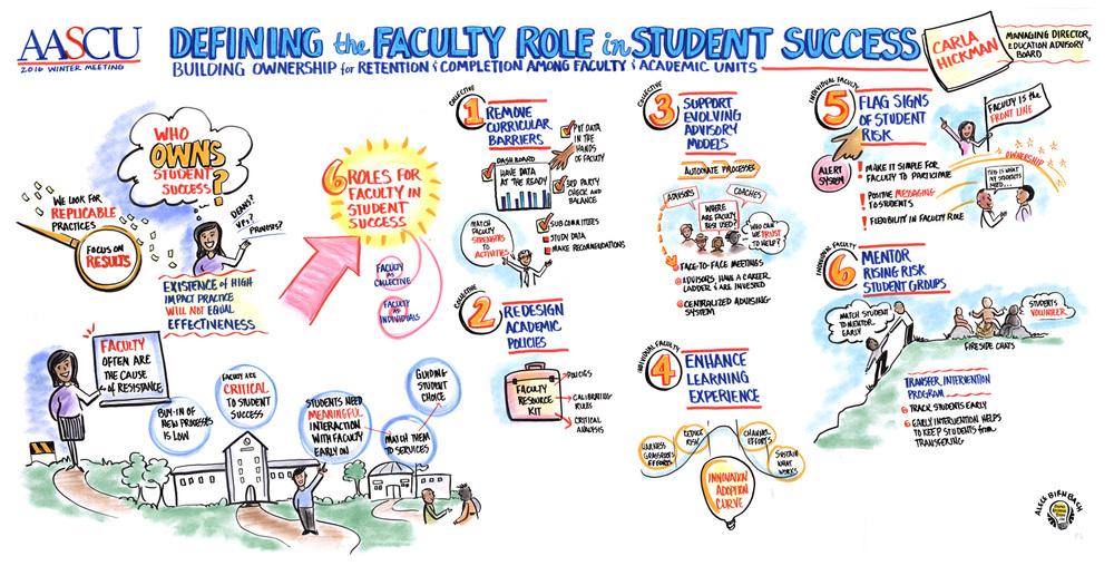 AASCU-Faculty-Role.jpg
