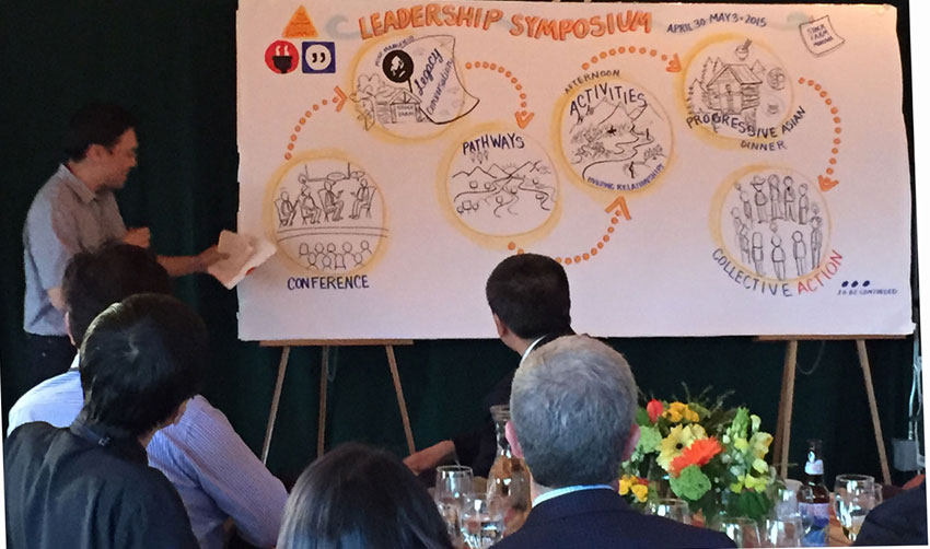 A 3-day event is recapped at the closing dinner using a graphically recorded summary.