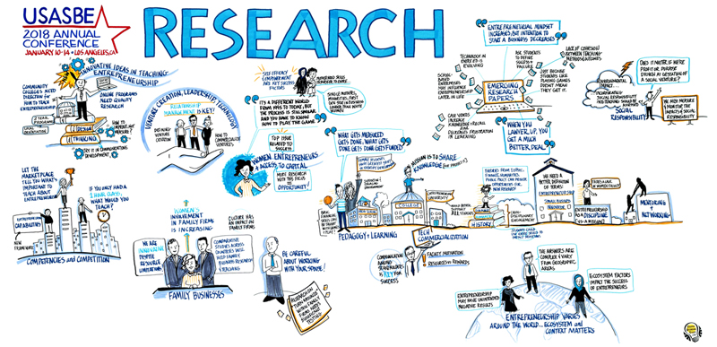 USASBE-Research-graphic-recording.jpg