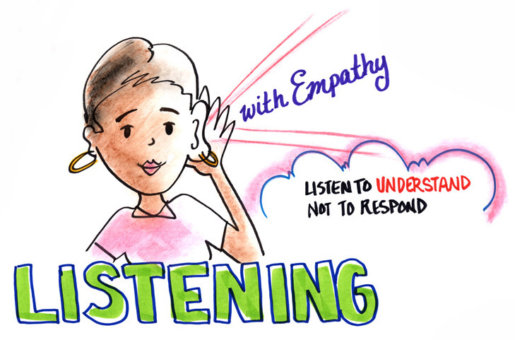 Listening-graphicrecording-studio.jpg