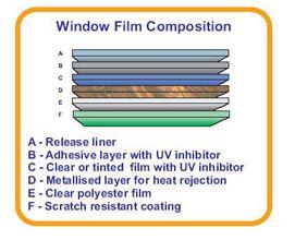 window film.JPG