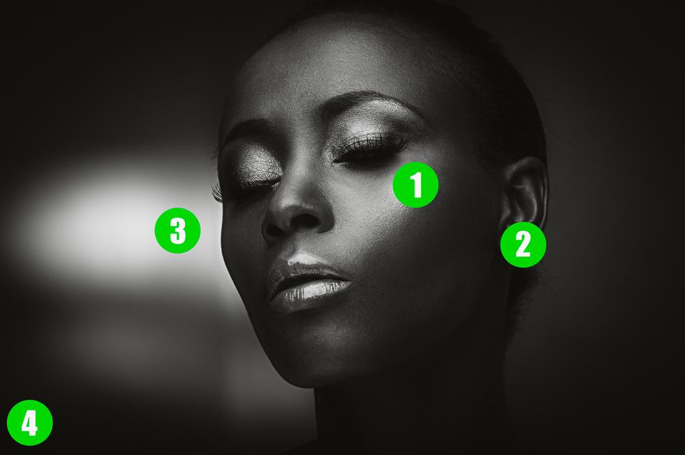 1. Hauptlicht, Kalotte in Richtung Kamera. 2. Gewünschter Lichtabfall. 3. Hellster Spot / Gobo. 4. Dunkelster Punkt Hintergrund - gleicher Wert wie 2.