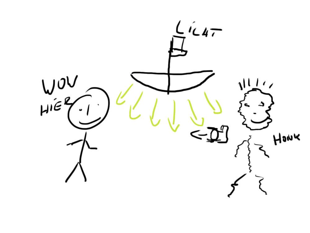 Hier die Auflösung: Das s/w Bild mit Wiebke wurde mit einem schnöden 80er Brolly geschossen, auf Kamerachse nach unten zeigend und demnach nicht auf das Modell ausgerichtet. Der Blitzkopf sollte dabei aber durch einen entsprechenden Aufsatz kein direktes Licht auf das Modell streuen. Eine Geli-Blende am Objektiv ist ebenso angezeigt - es sei denn man ist Künstler und steht auf Nebel.