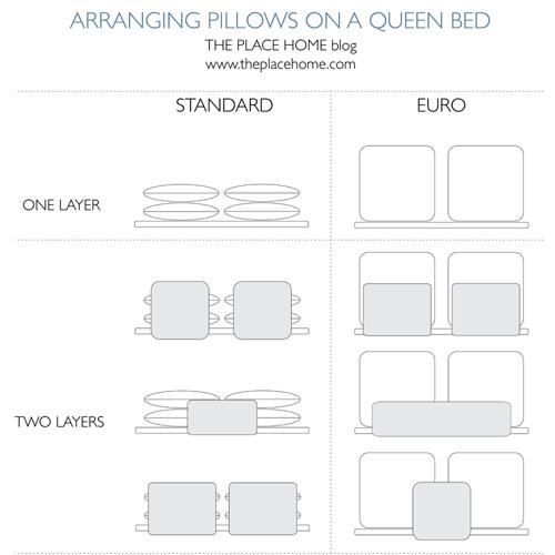 bed pillows november 12, 2013