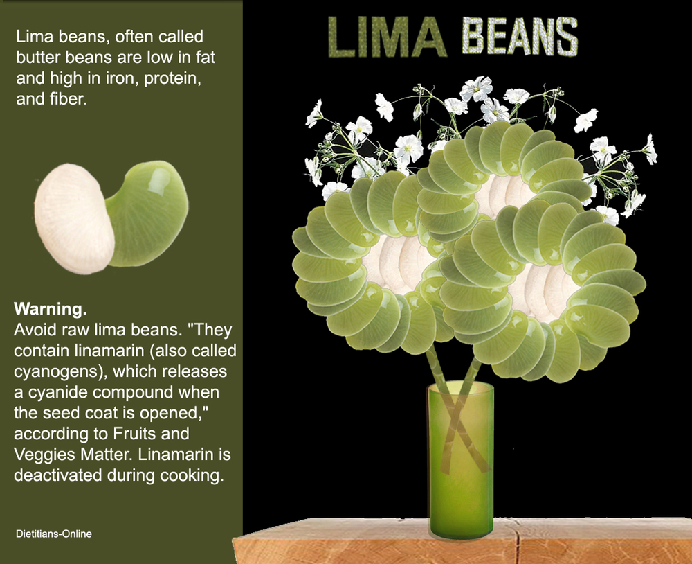 Make sure you cook your Lima Beans First!