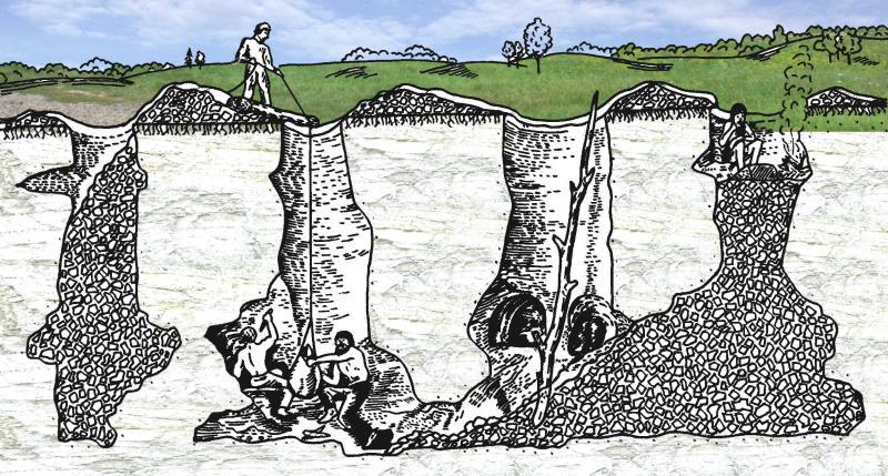 Highly organised flint mining is being studied in Belarus.
