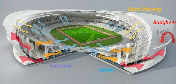 Qatar-Stadium-Tangram-6.jpg