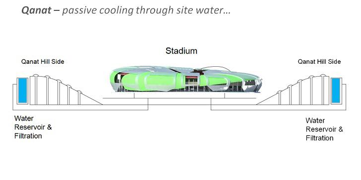 Qatar-Stadium-Tangram-8.jpg