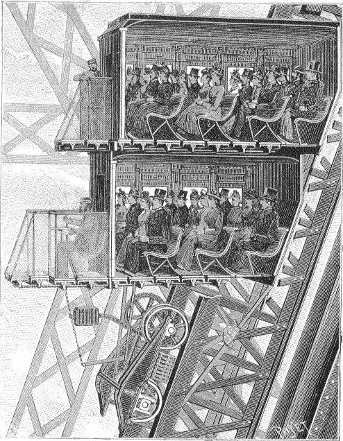 Figure 4: Cross section view of Otis Elevator on the Eiffel Tower, La Nature, May 4, 1889, volume 17, p. 360.