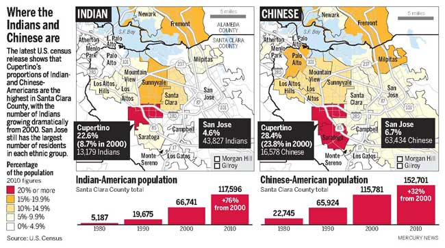 Growing Asian and Indian populations in the Silicon Valley, described in the San Jose Mercury News.
