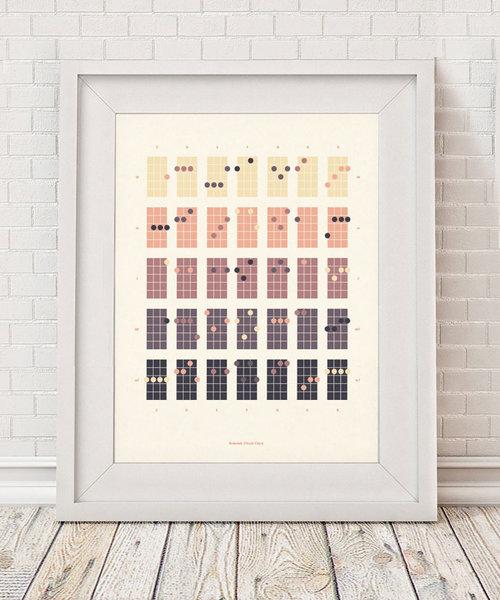 Ukulele ukulele chords poster : Ukulele Chord Poster — Aaron Taylor-Waldman