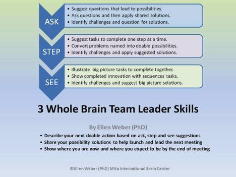 EllenWebers-3-leader-skills.jpg