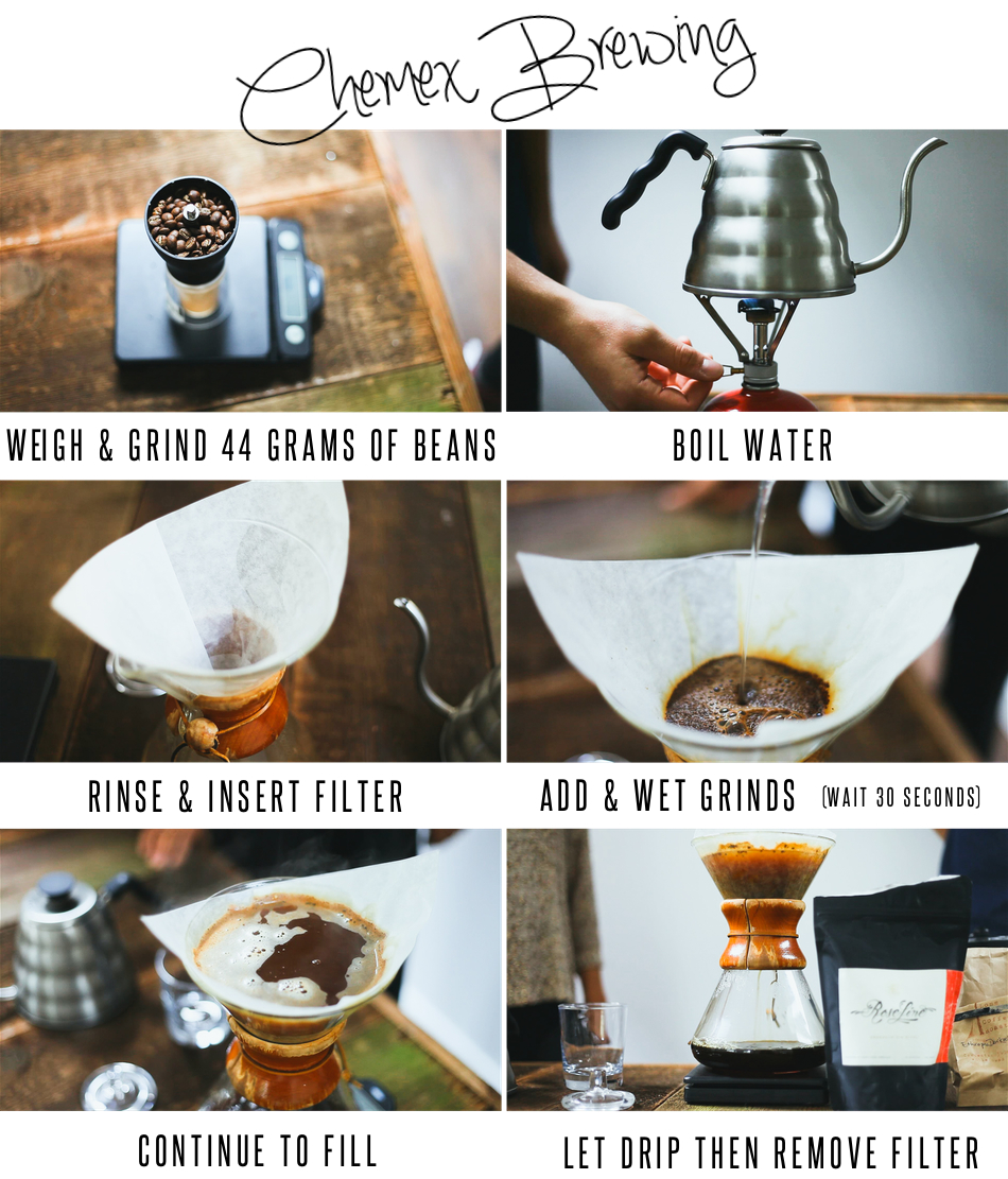 Chemex Brewing.jpg