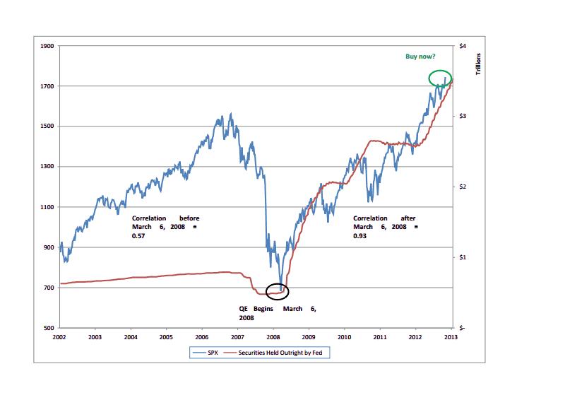 QE vs S&P.png