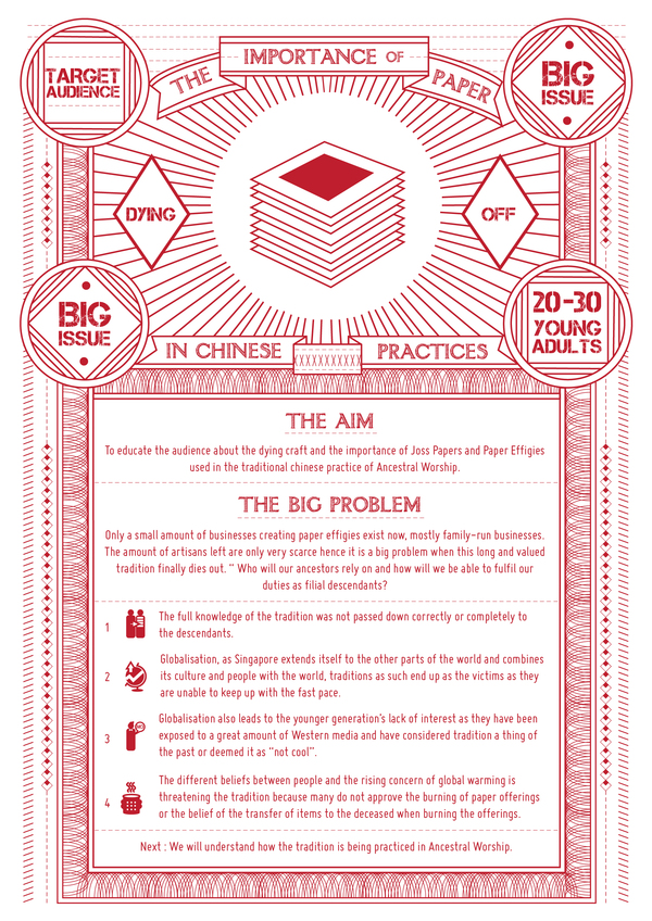 The Importance of Paper in Chinese Practices.jpg