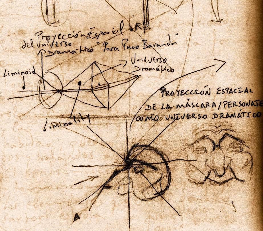 System of Forces - Study Carlos García Estévez