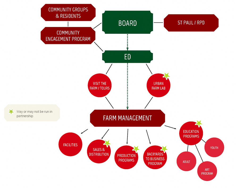 diagram 3(1).jpg