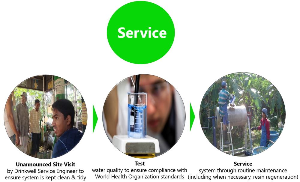servicing slide.jpg