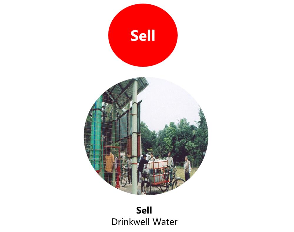 Sell.GIF