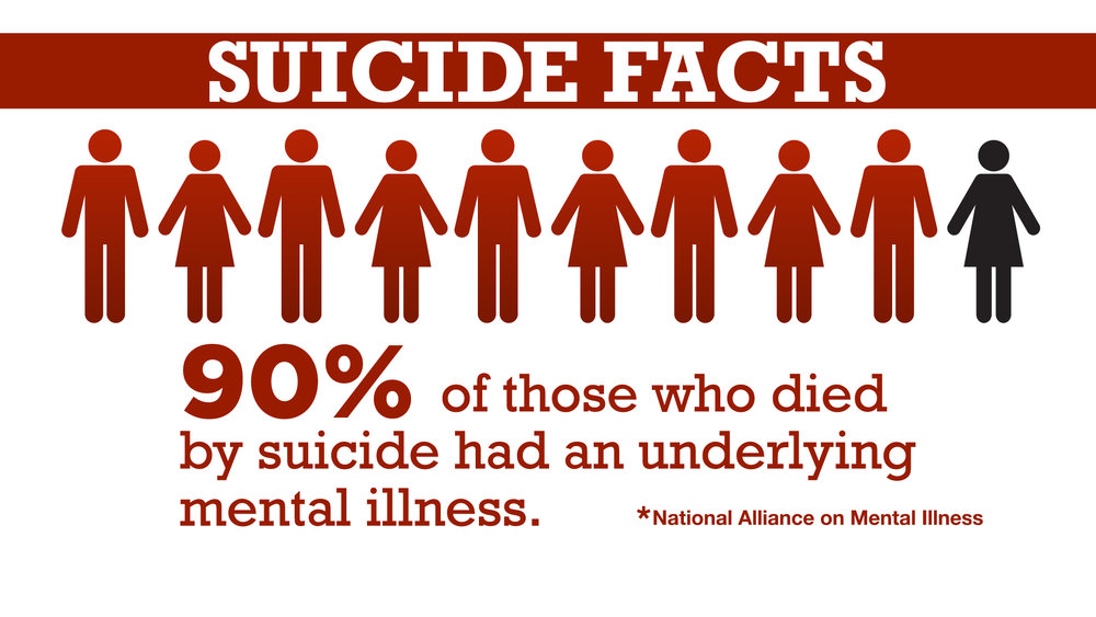 1030-suicide-graphic-B.jpg