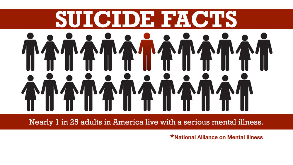 1030-suicide-graphic-D.jpg