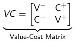 vc_matrix_250_170.png