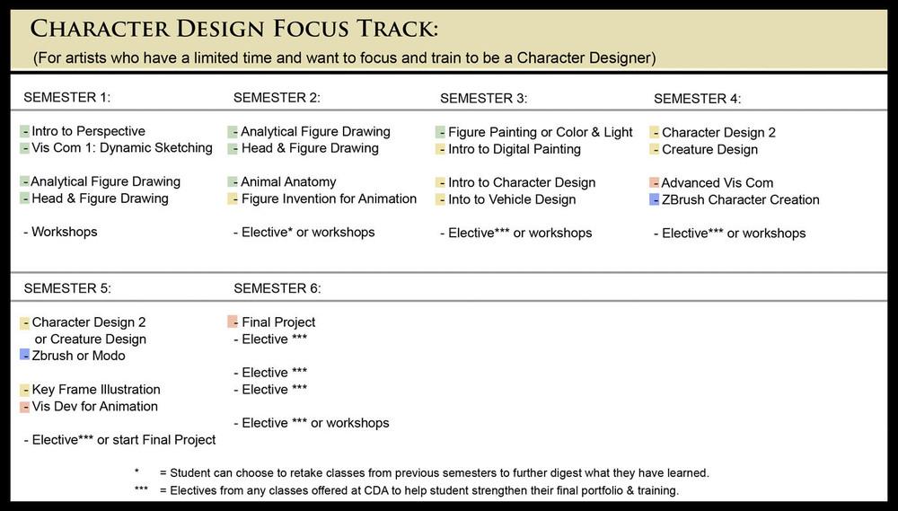 CDA+Character+Design+Focus+Track.jpg