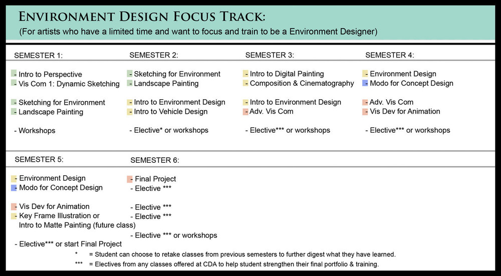 CDA+Environment+Design+Focus+Track.jpg