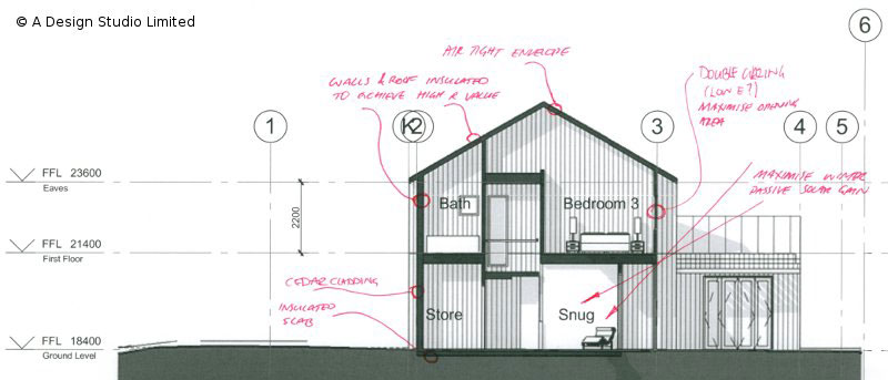 Concept markup of building envelope features. The section shows the building when viewed from the east.